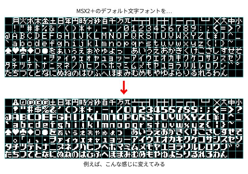 https://p.gigamix.jp/devmsx/cg/8pxfont-msxfontset.png