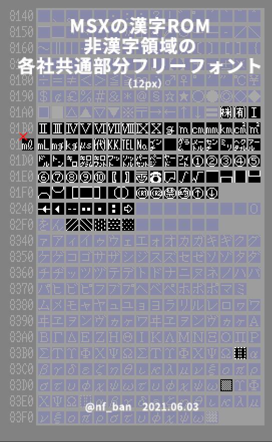 https://p.gigamix.jp/devmsx/cg/kanjirom_non-kanji_freefont_20210603.png