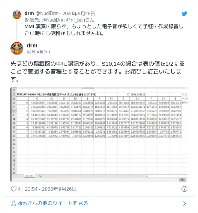 先ほどの掲載図の中に誤記があり、S10,14の場合は表の値を1/2することで意図する音程とすることができます。お詫びし訂正いたします。 pic.twitter.com/wcTsLZR8R7 — drm (@NudiDrm) 2020年9月26日